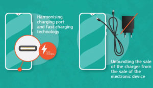 E.U. Proposes USB-C On All Devices