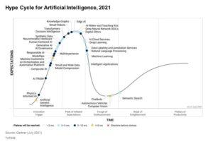 AI For Prime Time Sooner