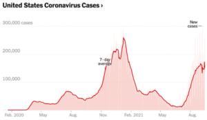 – U.S. New Cases Trend? –